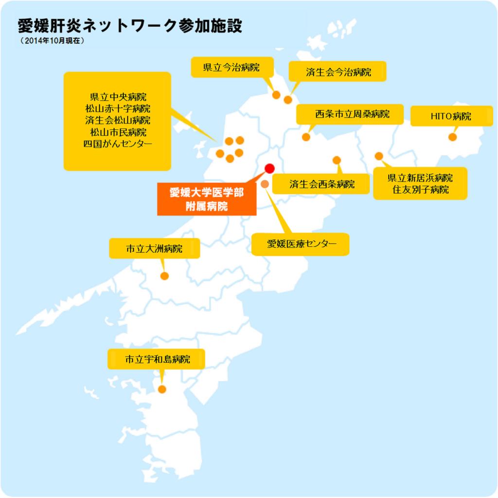 ネットワーク地図-2